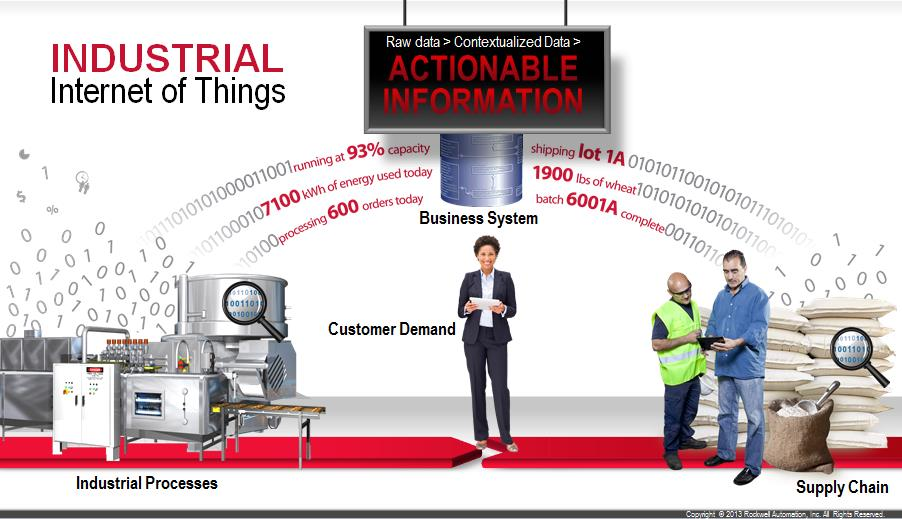 Your company's visionaries are wrong about the Internet of Things